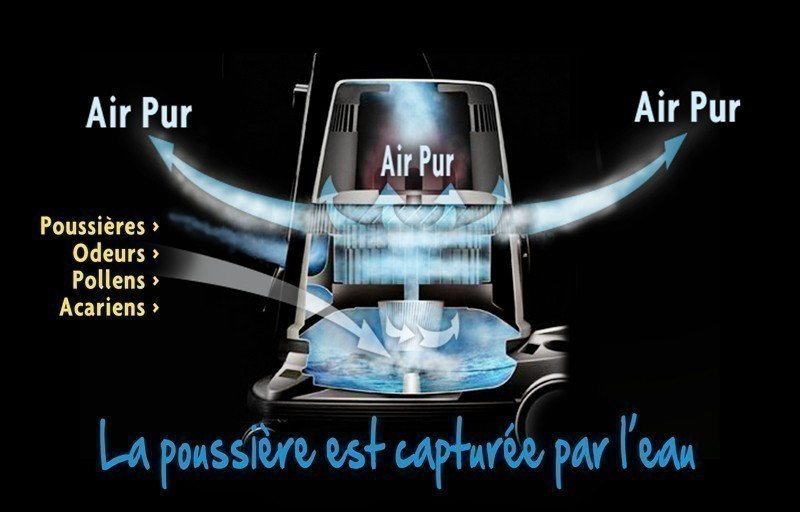 Populaire Le Delphin - Purificateur d'air - Aspirateur sans sac | Delphin France AP83